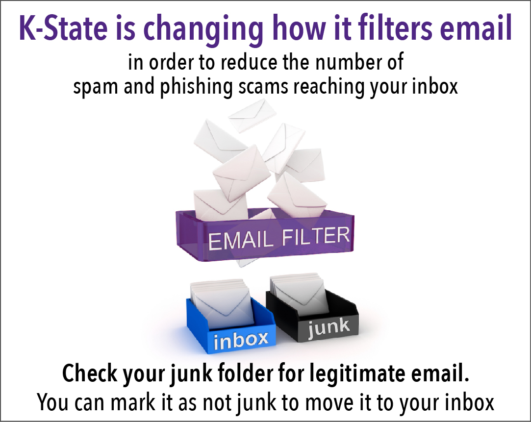 K-State is changing how it filters email. Check your junk folder for legitimate email.