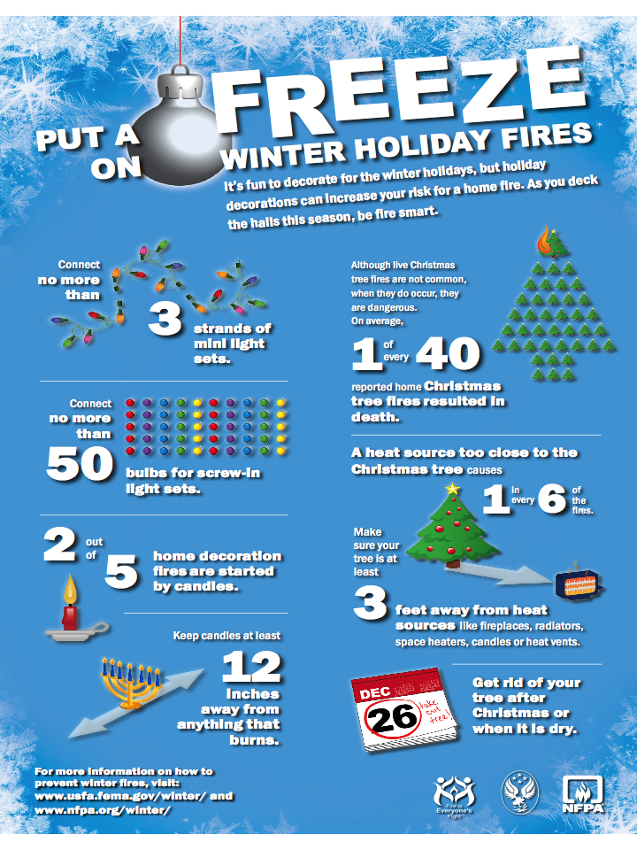 Image source: http://www.usfa.fema.gov/downloads/pdf/statistics/holiday_infographic.pdf