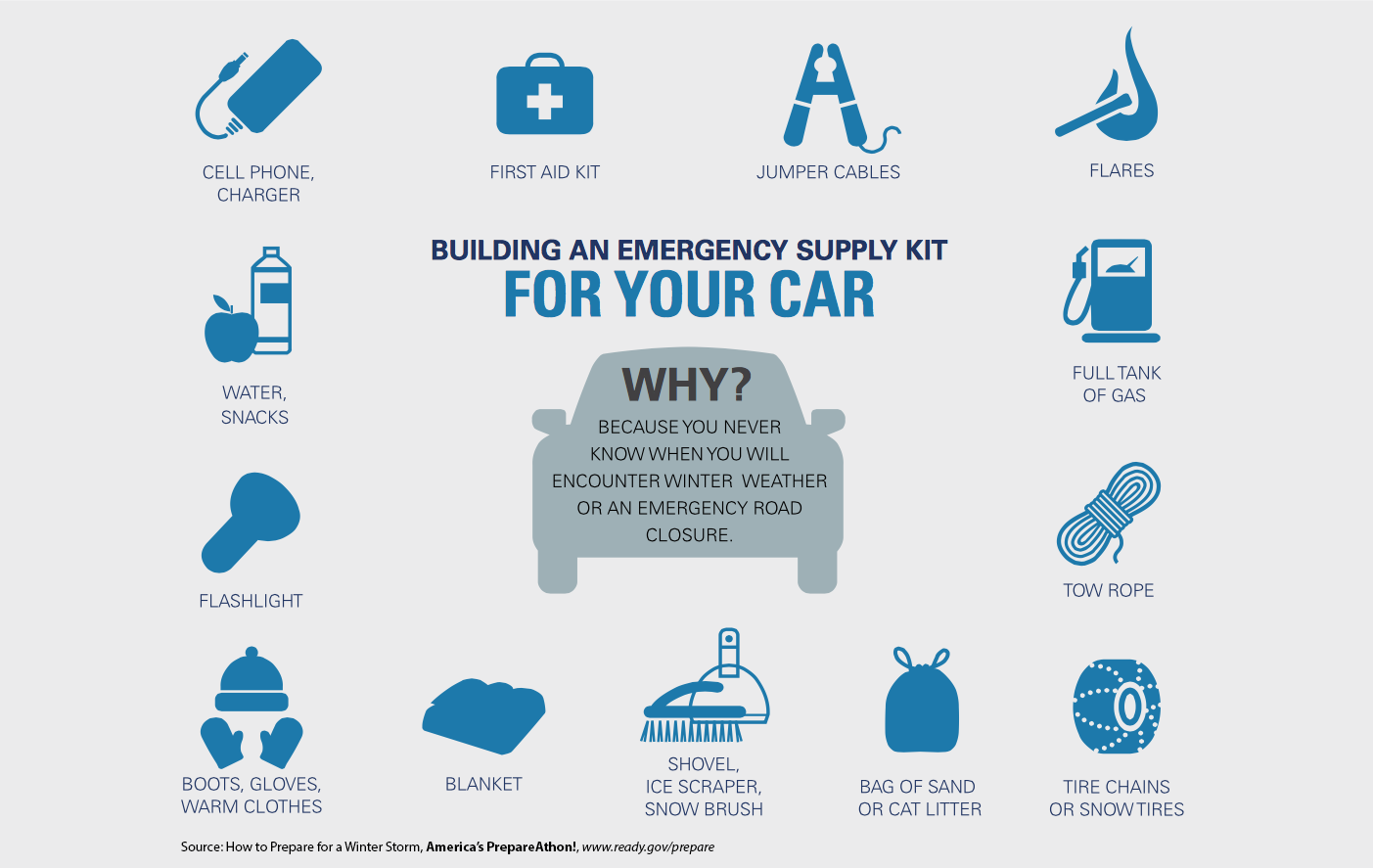 Emergency Supply Kit for Car