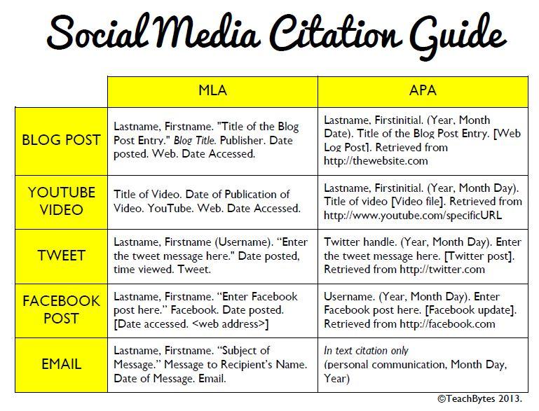 citation guide for social media