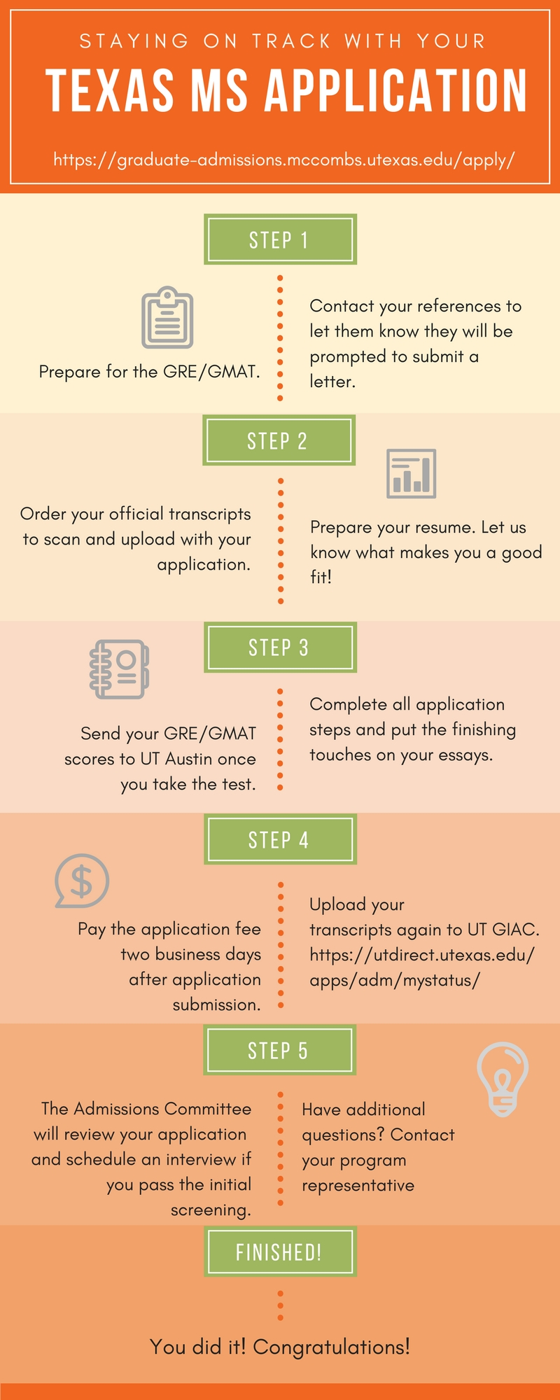 Application Quick Guide