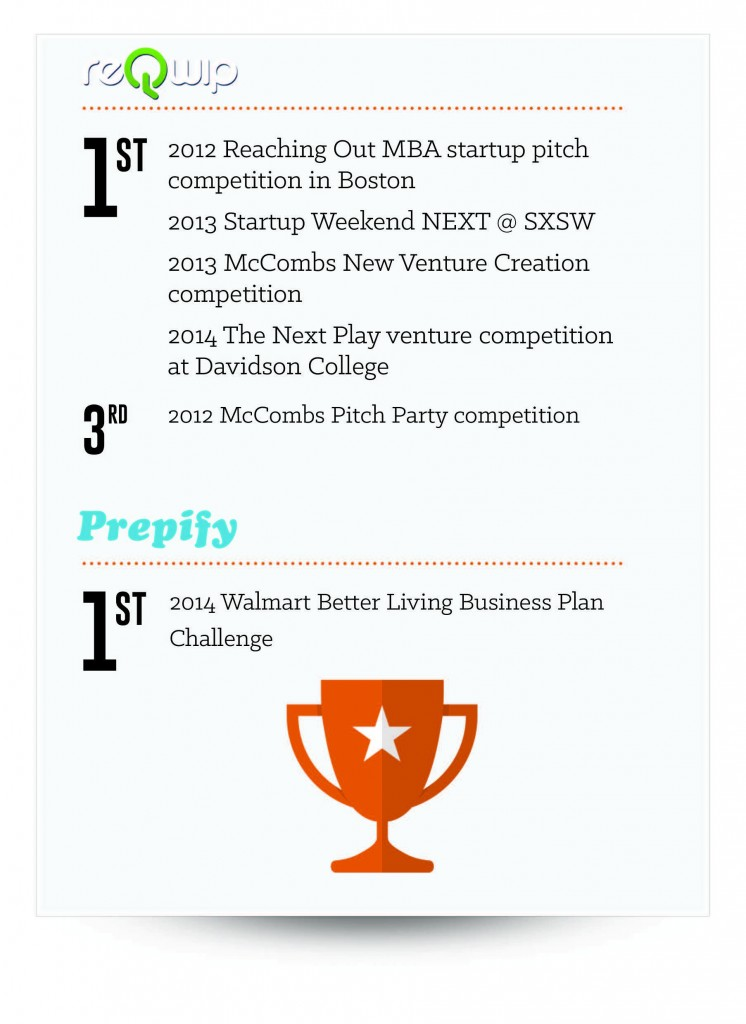 "Since starting the Texas MBA Program, Dan has won multiple awards for his innovative business plans, including the national ""Walmart Better Living Business Plan Challenge"" for Prepify."