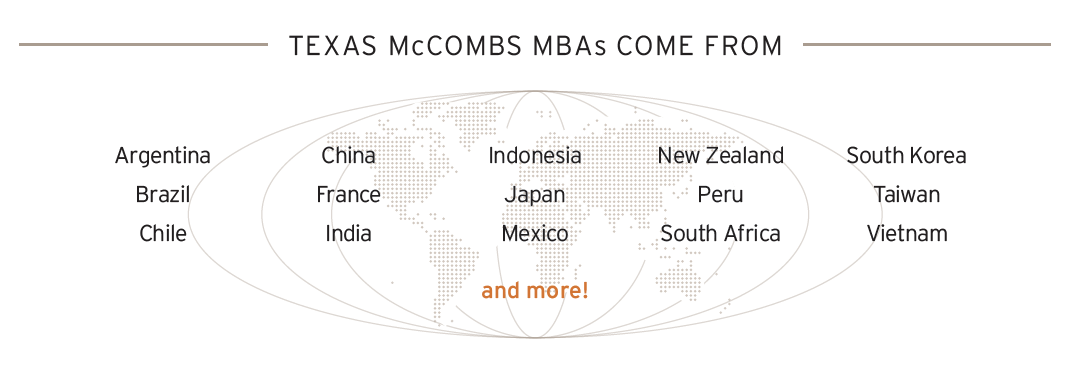 A snapshot of some countries Texas MBAs come from including India, China, New Zealand, Japan, Mexico, South Africa and more!