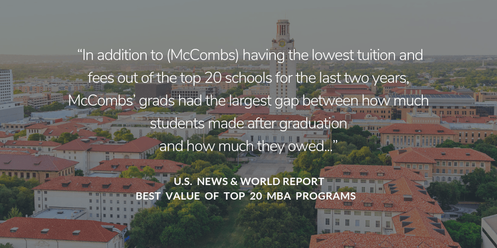 "In addition to (McCombs) having the lowest tuition and fees out of the top 20 schools for the last two years, McCombs' grads had the largest gap between how much students made after graduation and how much they owed."" U.S. News, 2017"