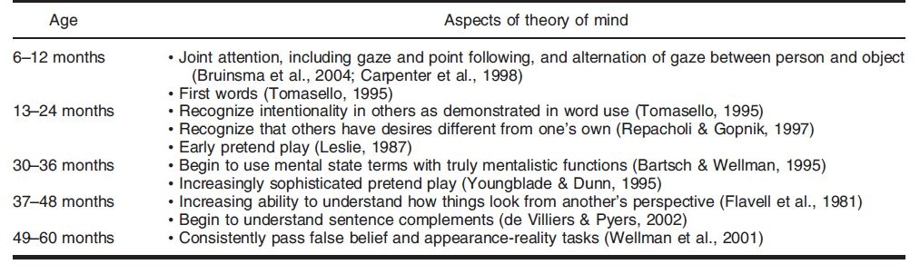 johns model of reflection An example of dialogic reflection is the basic model  reflective practice is the net  to help progress reflection from dialogic to critical johns.