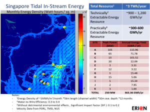 Figure 4: Singapore Tidal In-Stream Energy Potential: Resource Map & Site Estimates