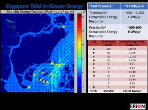 Figure 4: Singapore Tidal In-Stream Energy Potential: Resource Map & Site Estimates
