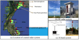 Figure 20: Radar system stations in the Gulf of Thailand (Prukpitikul, 2013)