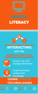 digital-lit-info-graphic