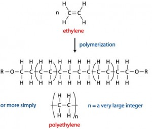 polyethylene formation complete