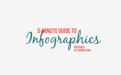 5-minute Guide to Infographics
