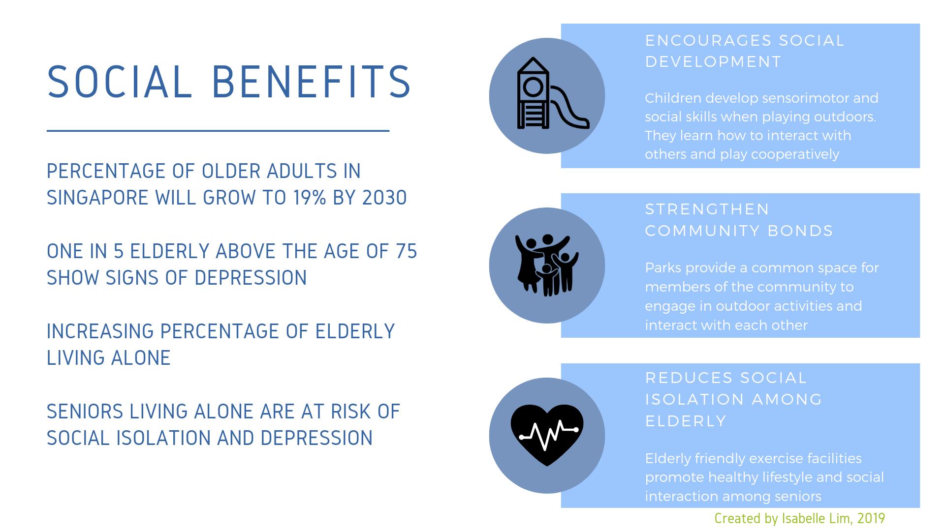 Social Benefits Of Exercise For Elderly - ExerciseWalls