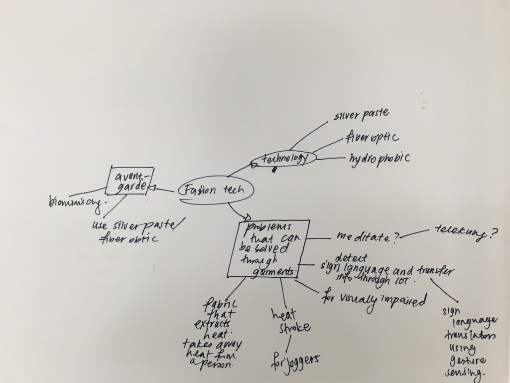 Mindmaps, Brain Storming and Design Considerations
