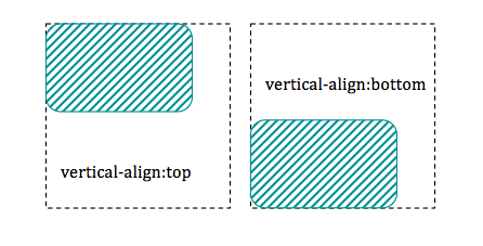 Baffling table mis alignment blogs ntu for Table vertical align