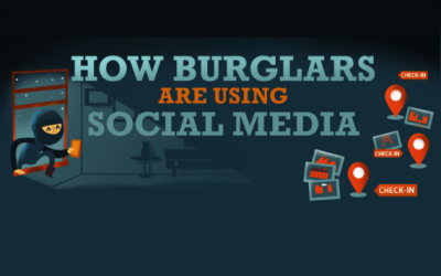 Infographics: How Social Media Can Affect Your Safety
