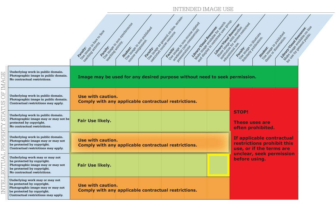 Sample IP Status Grid of DIRC