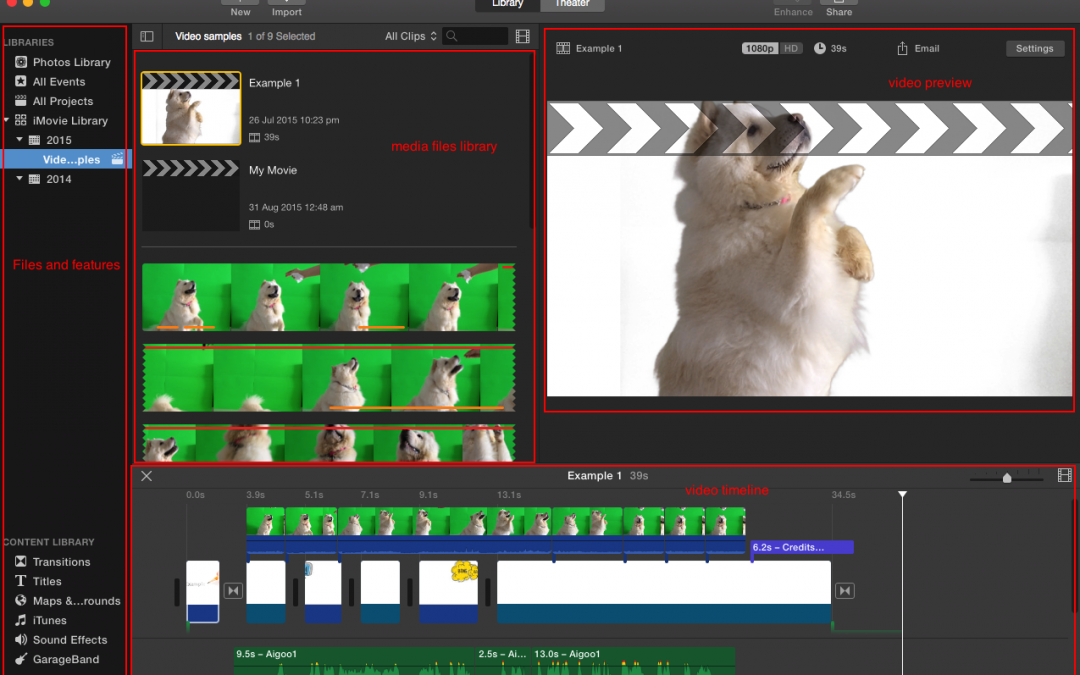 Creating Video using iMovie