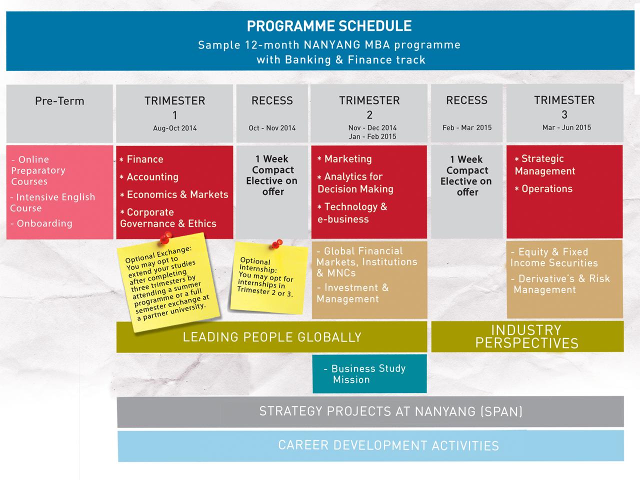 Programme_Schedule