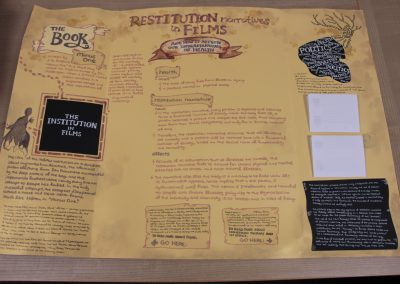 The Restitution Map by Kai Cheng