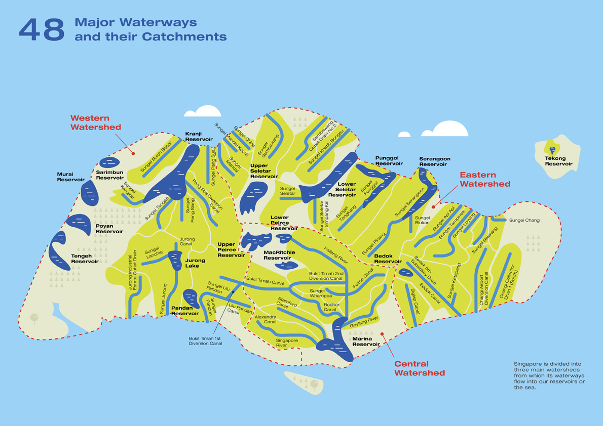 water supply and pollution in singapore Water supply and sanitation in singapore is characterised by a number of achievements in  sullage or other sources of pollution the management of water supply, .