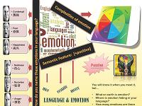 Language and Emotion