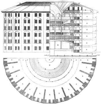 Foucault's Panopticon