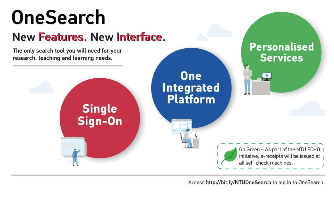 NTU OneSearch – New Interface, New Features.