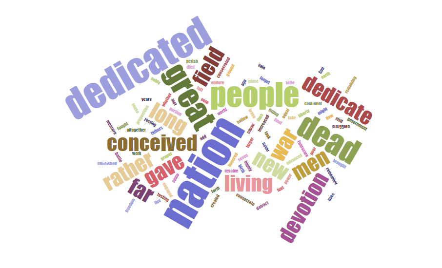 Free Word Cloud Generators