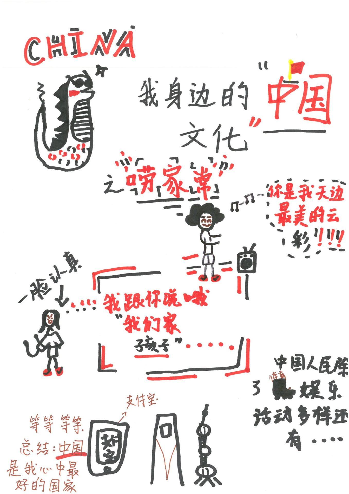 Y7 CS作品 CAI, Jia Yi 蔡佳怡