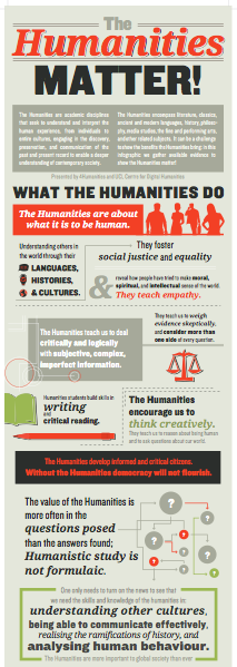 humanities matter infographic
