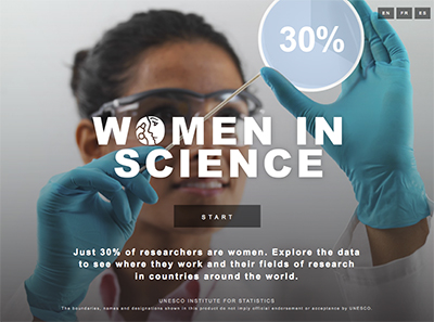 women in science copy