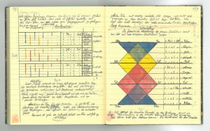 Klee-Notebooks