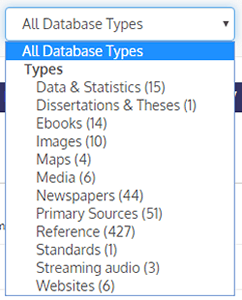 Screenshot of the Databases Types drop-down menu on the A-Z Database List.