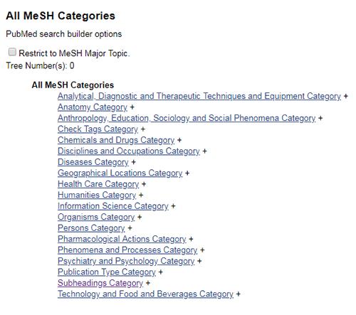 Screenshot of a list of all MeSH categories.