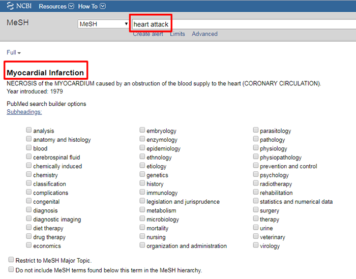 Screenshot of the MeSH page for myocardial infarction with the search box and page title boxed in red.