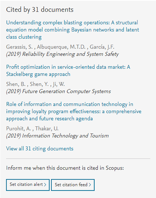"""Screenshot of the """"Cited by"""" list for an article in Scopus."""