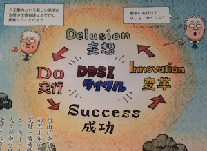 DDSI Cycle: Relevant/interesting graphic Sasha found at the Ghibli exhibit in Roppongi. ~ Rony Ballouz