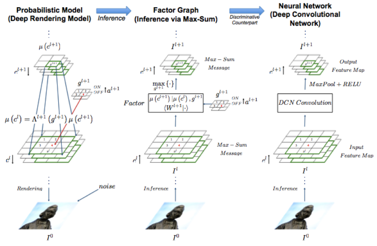 probabilistic neural network thesis