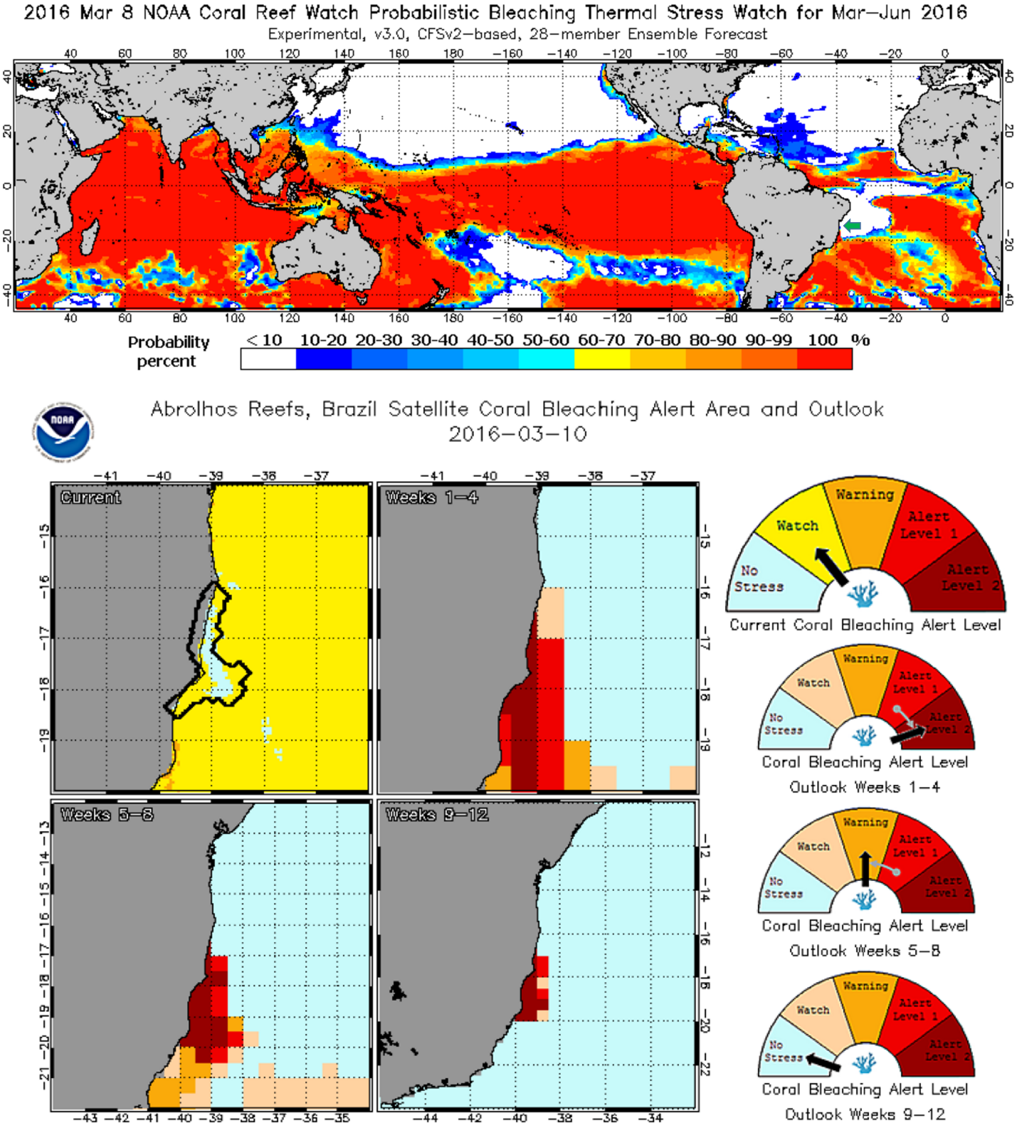 Figure 1: NOAA`s previsions on Coral Bleaching. Upper image: NOAA Coral Reef Watch Probabilistic / Bleaching Thermal Stress Watch. Probability of Thermal Stress is very high for most areas in the Tropics. Note that Southwest Atlantic and some parts of South Pacific are stability Islands with lower probability. Green Arrow shows approximate position of the Abrolhos Marine National Park. Lower Images: Satellite Bleaching Alert and Outlook. Abrolhos area is inside black lines in upper left square (Current). Note the stability island inside the area. Dark red and red patches starting in the next weeks in the area show that thermal stress is likely to hit the area. In Lower Right image (Weeks 9-12), Note that the Park is going to be in a Hot Spot. Images adapted from and available at 5 and 6