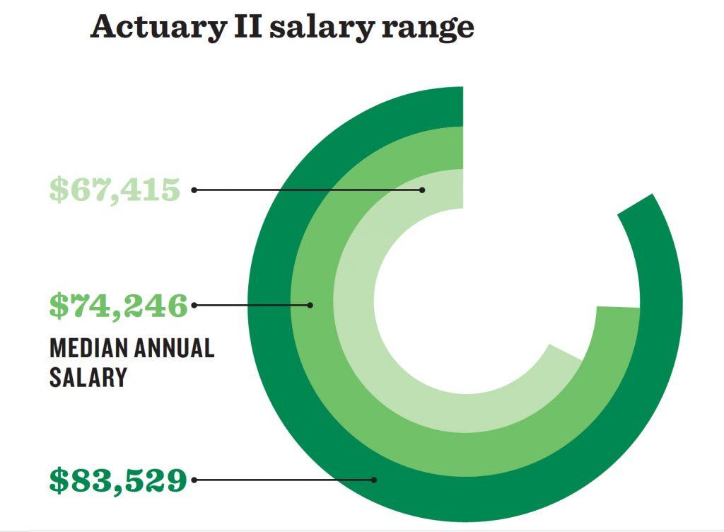 salary-chart