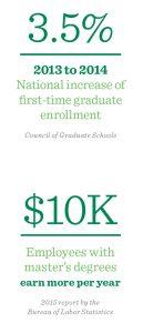 Graduate Education Roosevelt University