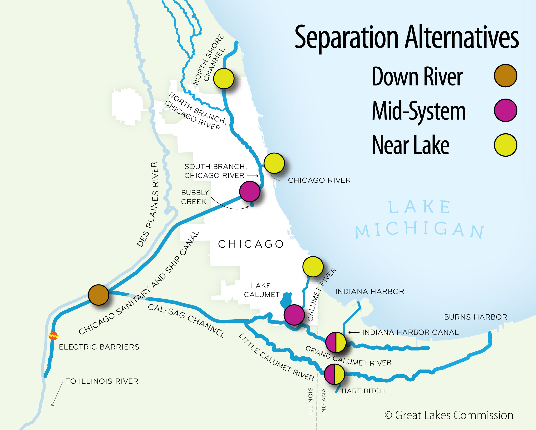 Great Lakes Commission Releases Asian Carp Study Michael