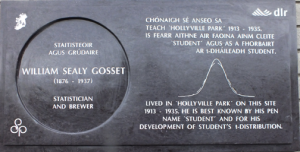 "This plaque in honor of William Sealy Gosset aka ""Student"" - he of Student's test of significance - is now displayed at Student's family home of many years, in Monkstown, Dublin, Ireland."