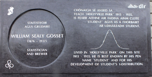"This plaque in honor of William Sealy Gosset aka ""Student"" is displayed at Student's family home of many years, in Monkstown, Dublin, Ireland."