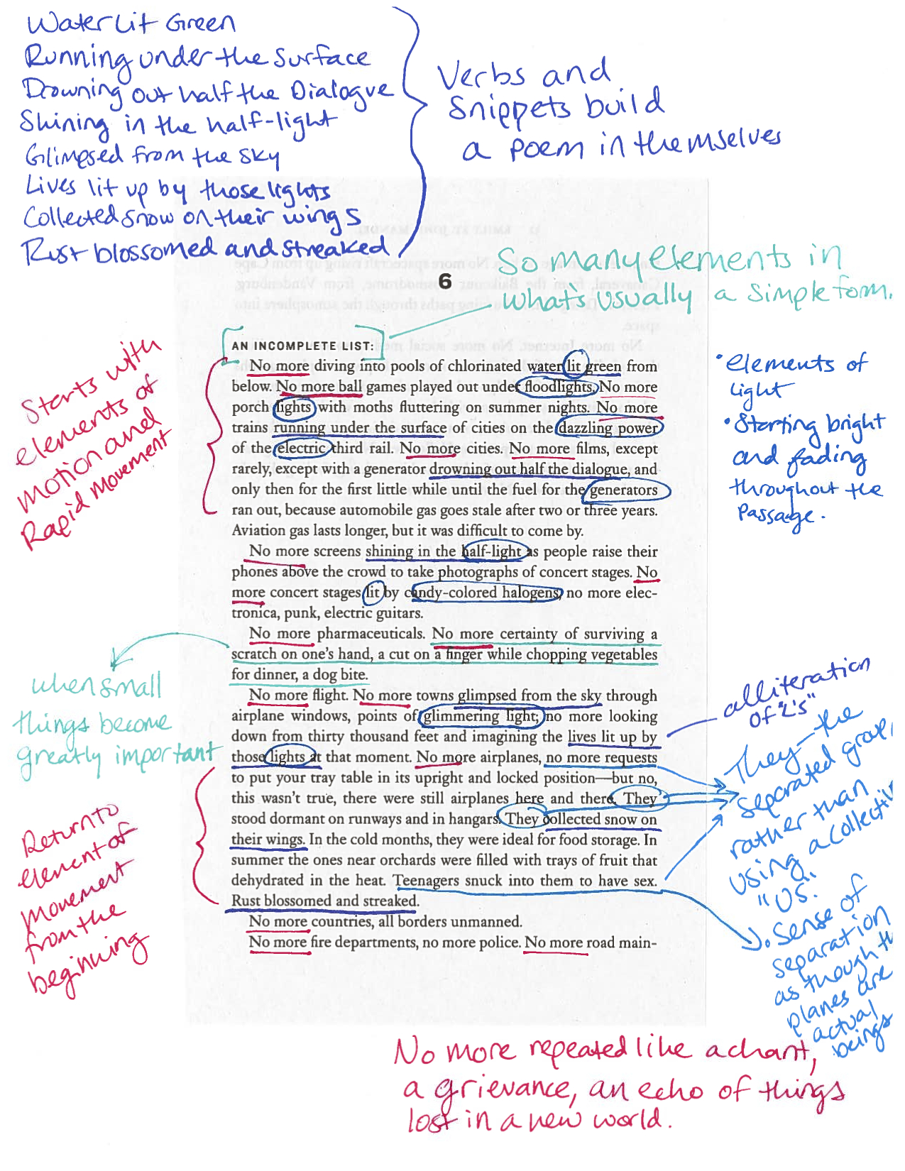 sample annotated bibliography for research paper