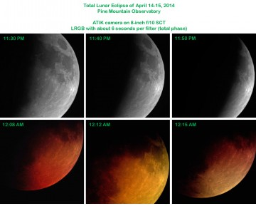 Lunar eclipse of April 14-15, 2014
