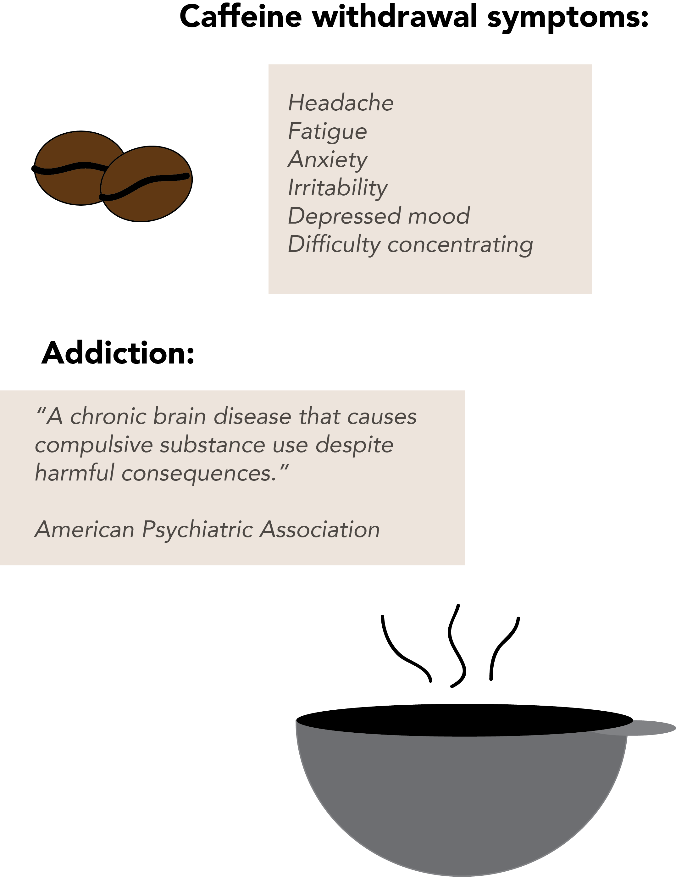 Coffee Addiction in College | Reporting II