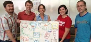 Students holding a project poster