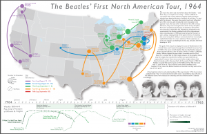 The Beatles' First North American Tour