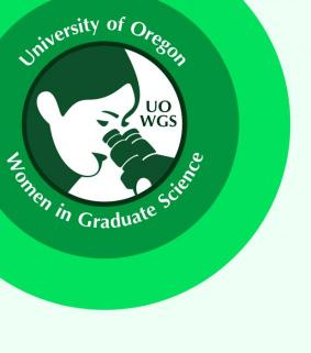 uowgs